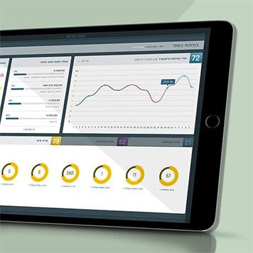 עיצוב ממשק - UI